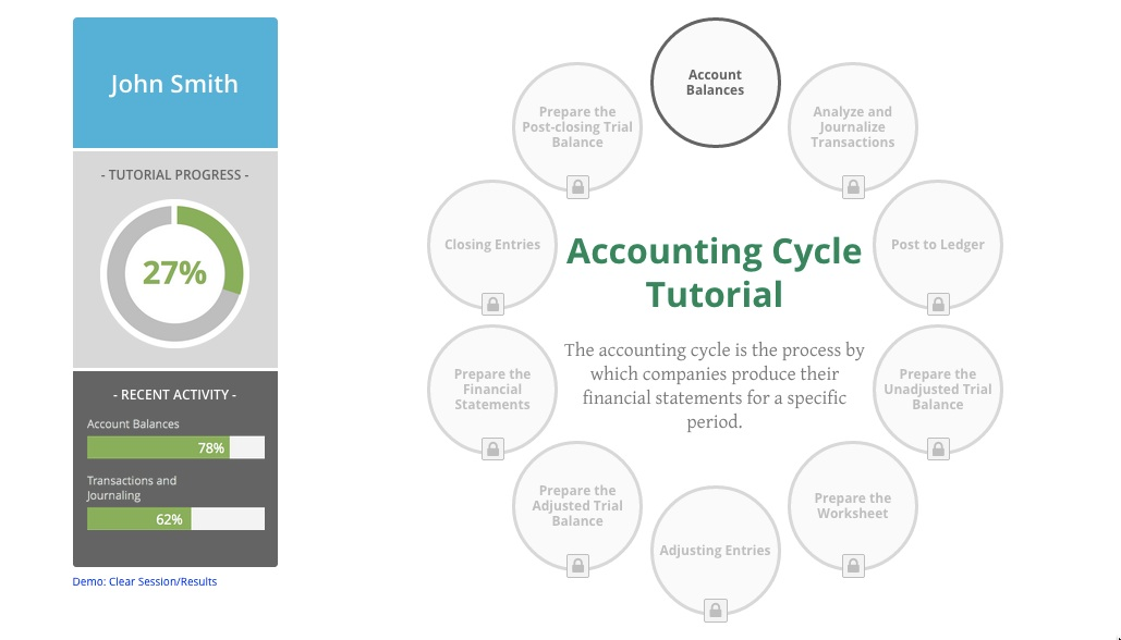 Accounting Cycle Tutorial
