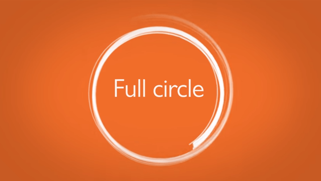 Mastering brings learning full circle | Pearson