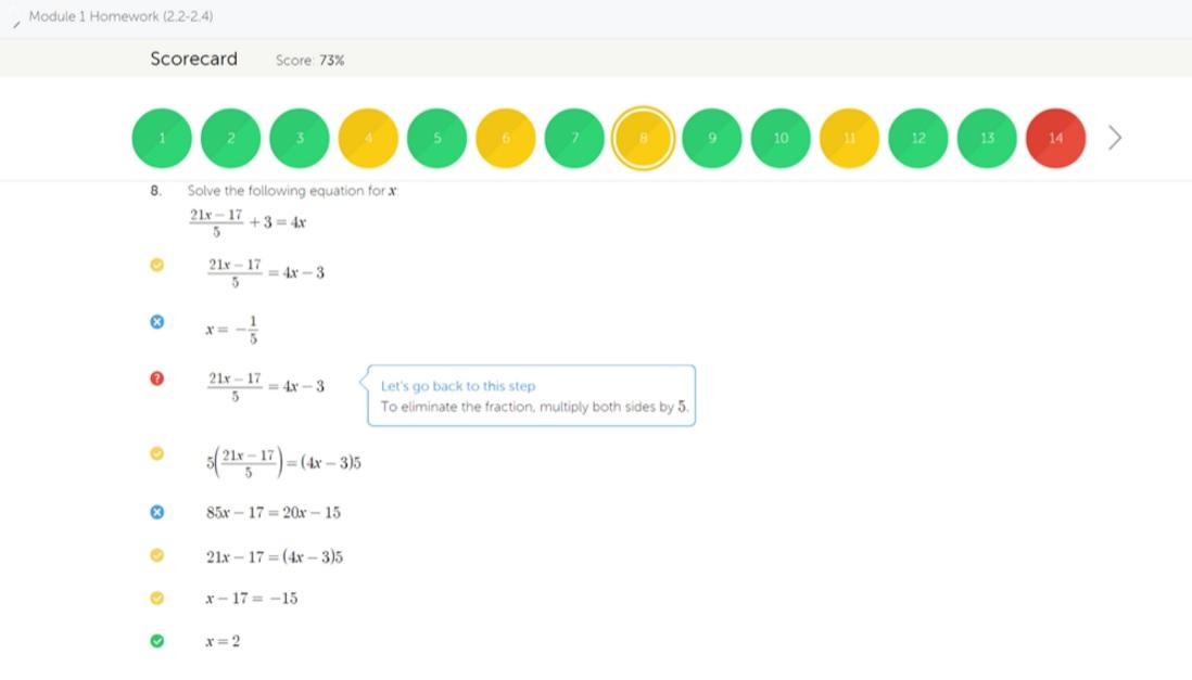 MyLab Math Workspace Scorecard